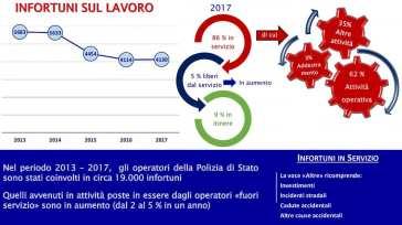 vittorio dati cgil 2